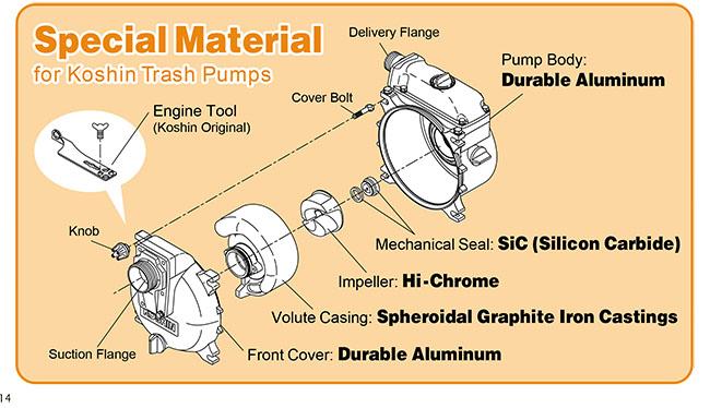 pompa-za-mrasna-voda-material